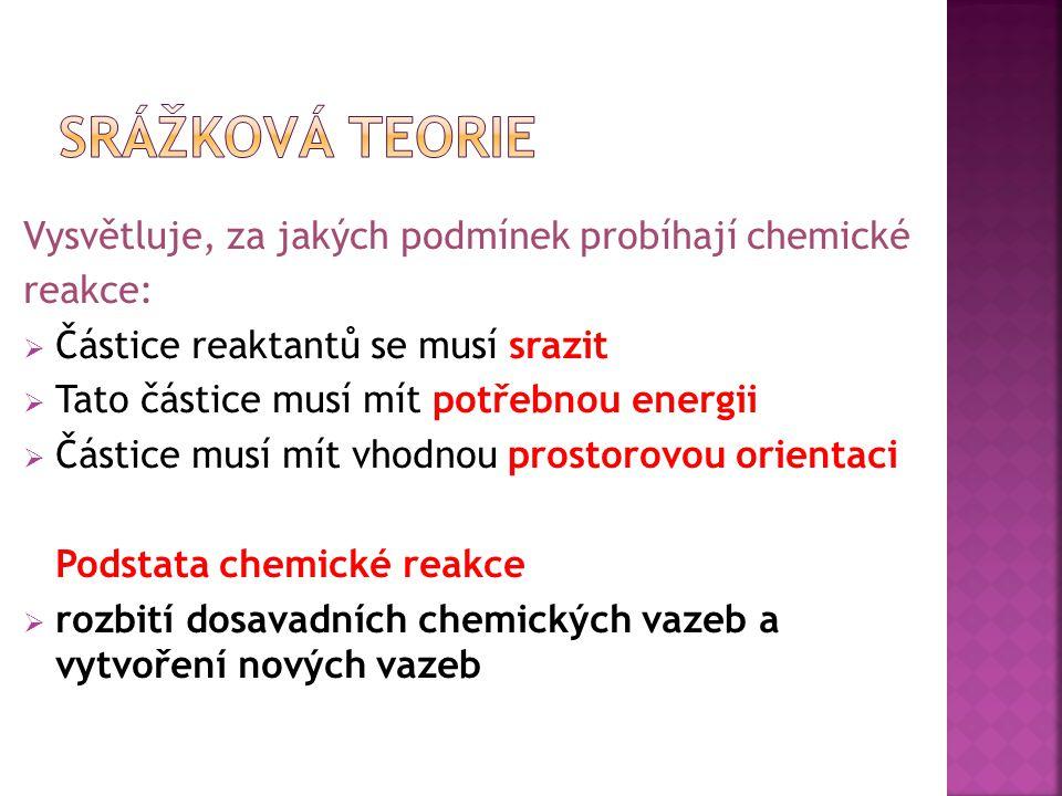 Vysvětluje, za jakých podmínek probíhají chemické reakce:  Částice reaktantů se musí srazit  Tato částice musí mít potřebnou energii  Částice musí mít vhodnou prostorovou orientaci Podstata chemické reakce  rozbití dosavadních chemických vazeb a vytvoření nových vazeb