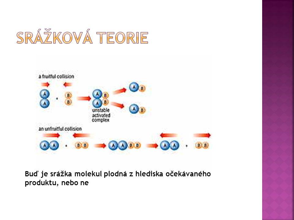 A + B → produkty Rychlost reakce je úměrná počtu srážek mezi molekulami A a B za 1 sekundu → v = k · [A] · [B]