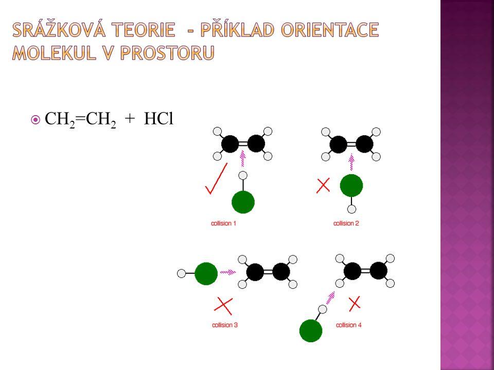  Je změna koncentrace reaktantů nebo produktů za jednotku času  je závislá na počtu a účinnosti srážek  rychlost chemických reakcí proto můžeme ovlivňovat vhodným rozptýlením částic  rozmělňováním a rozpouštěním  vhodnou koncentrací roztoků  teplotou  přidáním katalyzátoru  volbou vhodně reaktivních reaktantů
