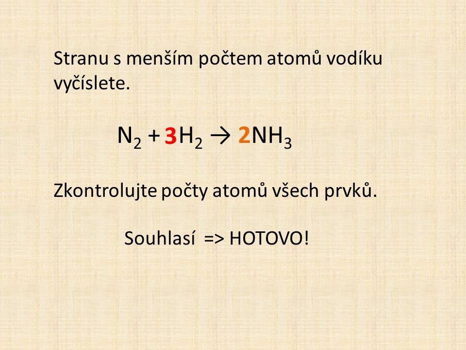 Stranu s menším počtem atomů vodíku vyčíslete. N 2 + H 2 → 2NH 3 3 Zkontrolujte počty atomů všech prvků. Souhlasí => HOTOVO!