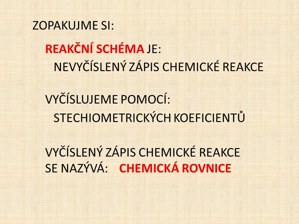ZOPAKUJME SI: NEVYČÍSLENÝ ZÁPIS CHEMICKÉ REAKCE VYČÍSLUJEME POMOCÍ: REAKČNÍ SCHÉMA JE: STECHIOMETRICKÝCH KOEFICIENTŮ VYČÍSLENÝ ZÁPIS CHEMICKÉ REAKCE SE NAZÝVÁ: CHEMICKÁ ROVNICE