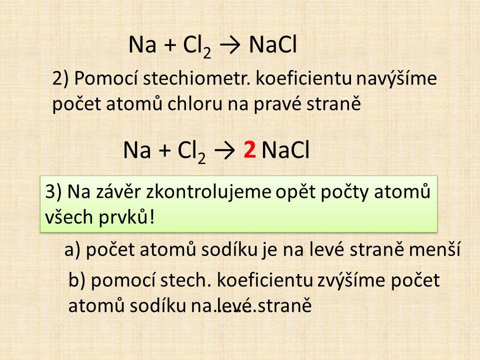 2) Pomocí stechiometr. koeficientu navýšíme počet atomů chloru na pravé straně Na + Cl 2 → NaCl 2 3) Na závěr zkontrolujeme opět počty atomů všech prv