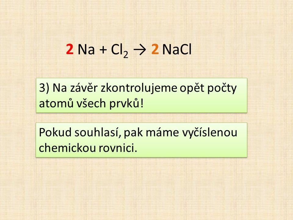 Na + Cl 2 → NaCl 22 3) Na závěr zkontrolujeme opět počty atomů všech prvků! Pokud souhlasí, pak máme vyčíslenou chemickou rovnici.