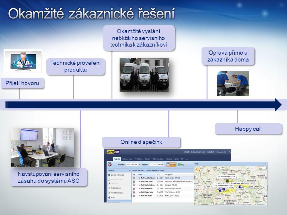 Přijetí hovoru Online dispečink Technické proveření produktu Oprava přímo u zákazníka doma Okamžité vyslání nebližšího servisního technika k zákazníko