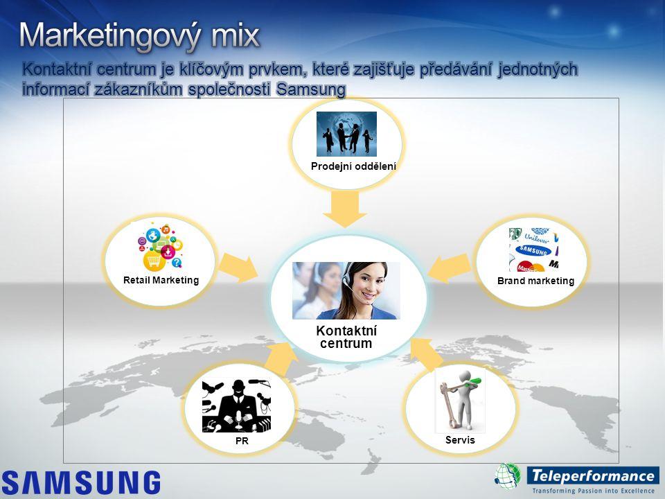 Prodejní oddělení Retail Marketing PR Brand marketing Servis Kontaktní centrum