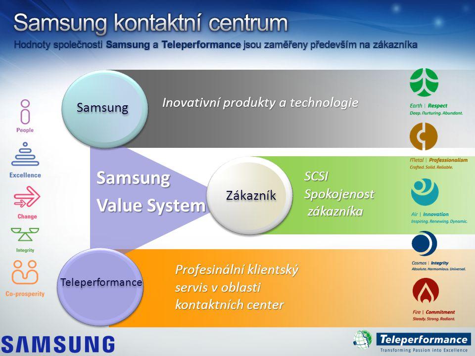 Inovativní produkty a technologie SCSISpokojenost zákazníka zákazníka Profesinální klientský servis v oblasti kontaktních center Samsung Value System