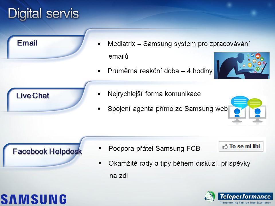 Email Live Chat Facebook Helpdesk  Mediatrix – Samsung system pro zpracovávání emailů  Průměrná reakční doba – 4 hodiny  Nejrychlejší forma komunik