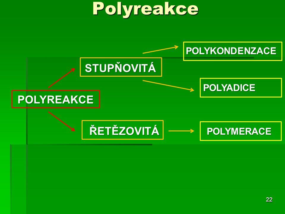 Polyreakce 22 ŘETĚZOVITÁ STUPŇOVITÁ POLYREAKCE POLYKONDENZACE POLYADICE POLYMERACE