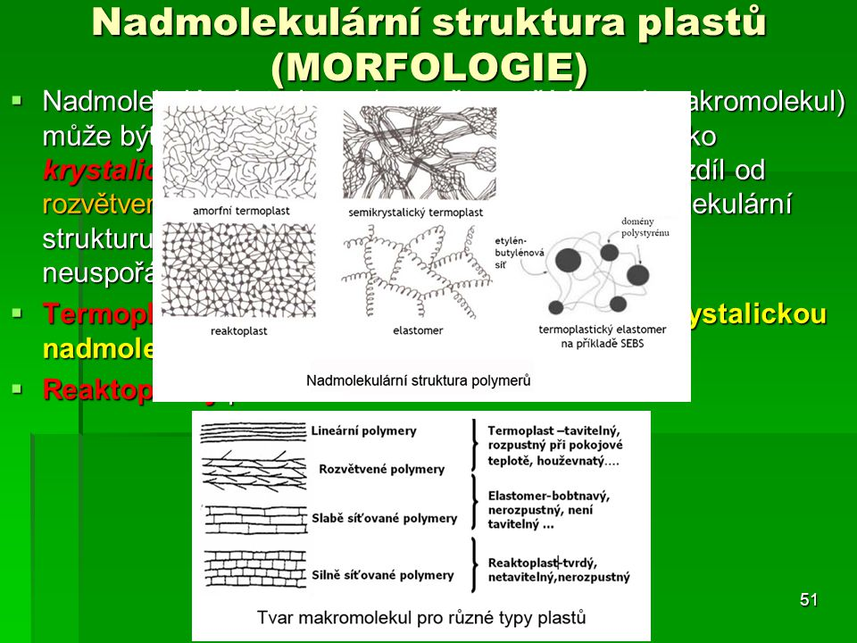  Nadmolekulární struktura (stupeň uspořádanosti makromolekul) může být popsána jednak jako amorfní a jednak jako krystalická. Lineární makromolekuly