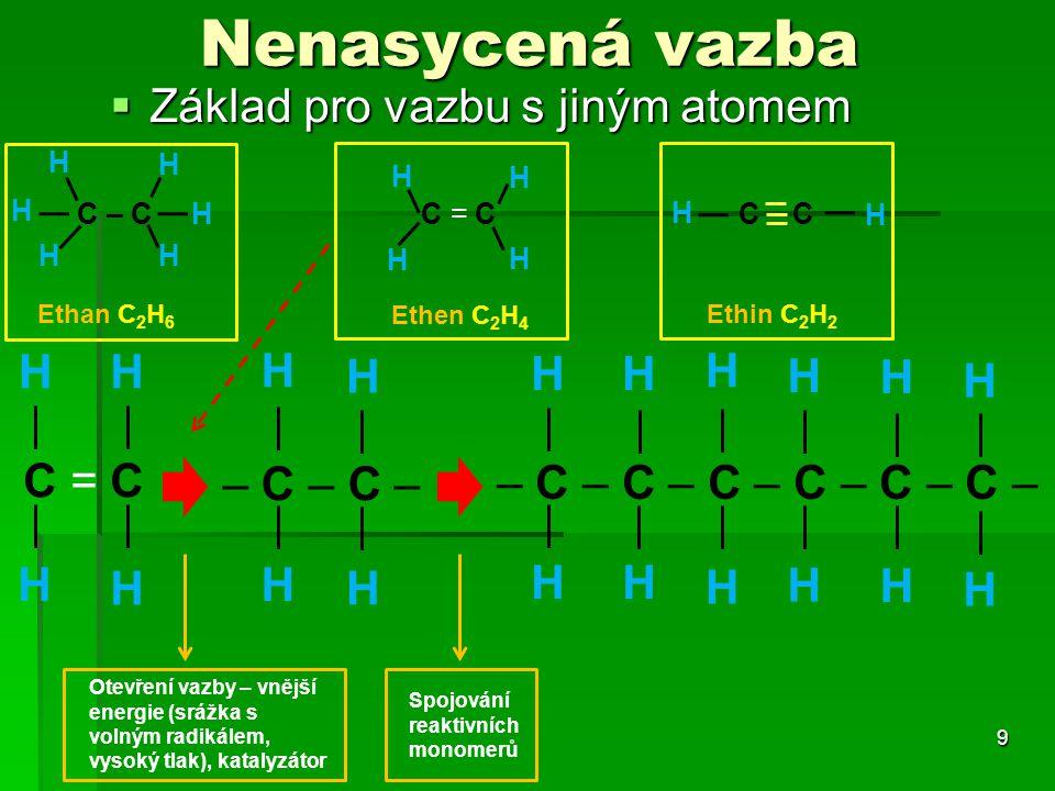 Nenasycená vazba  Základ pro vazbu s jiným atomem 9 C = C – C – C – – C – C – C – C – C – C – HH H H H H H H H H H H H H H H H H H H Otevření vazby –