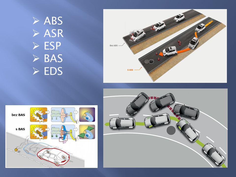  ABS  ASR  ESP  BAS  EDS