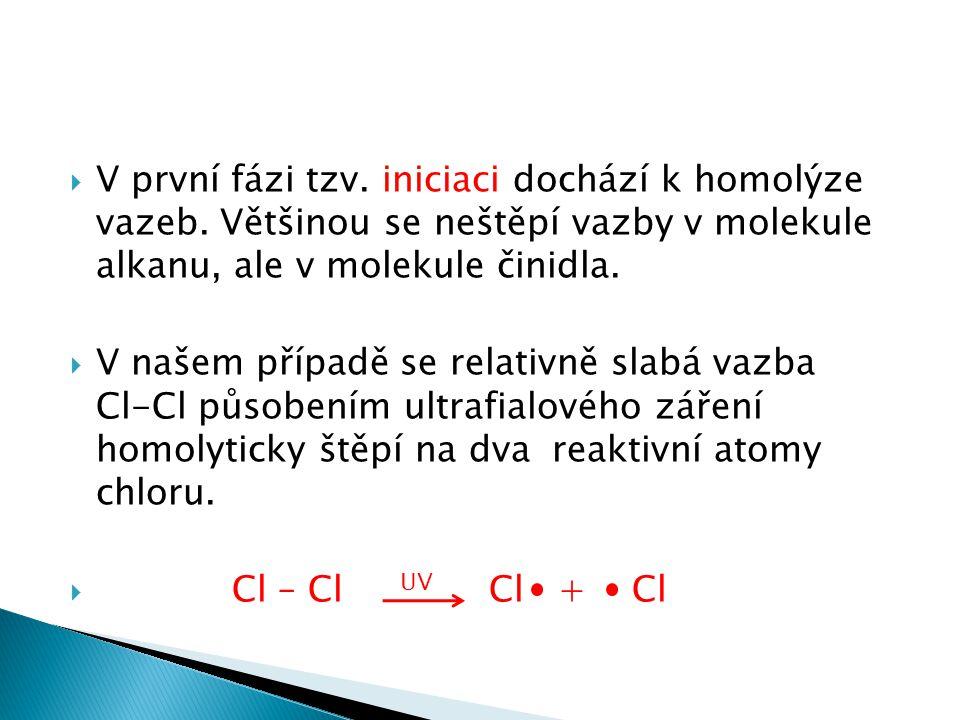  V první fázi tzv. iniciaci dochází k homolýze vazeb. Většinou se neštěpí vazby v molekule alkanu, ale v molekule činidla.  V našem případě se relat