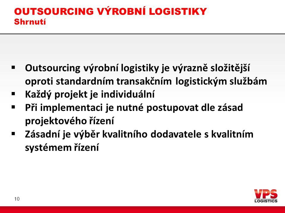 OUTSOURCING VÝROBNÍ LOGISTIKY Shrnutí 10  Outsourcing výrobní logistiky je výrazně složitější oproti standardním transakčním logistickým službám  Ka