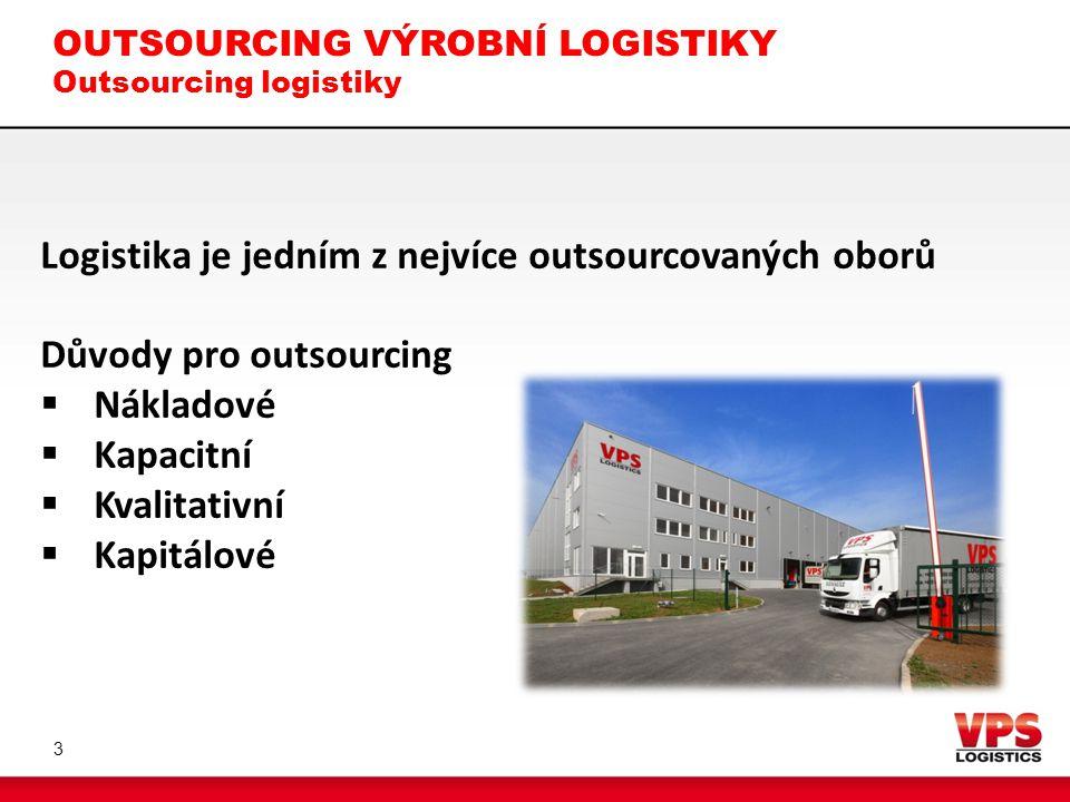 OUTSOURCING VÝROBNÍ LOGISTIKY Outsourcing logistiky 3 Logistika je jedním z nejvíce outsourcovaných oborů Důvody pro outsourcing  Nákladové  Kapacit