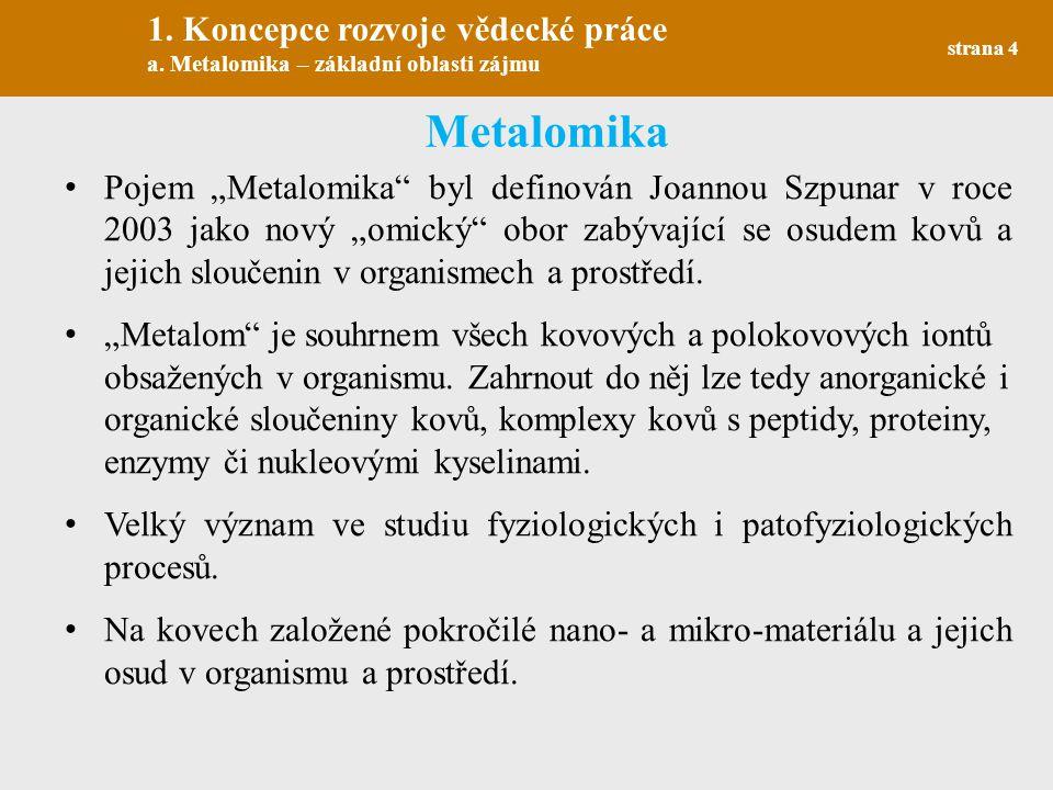 strana 15 1.Koncepce rozvoje vědecké práce b.