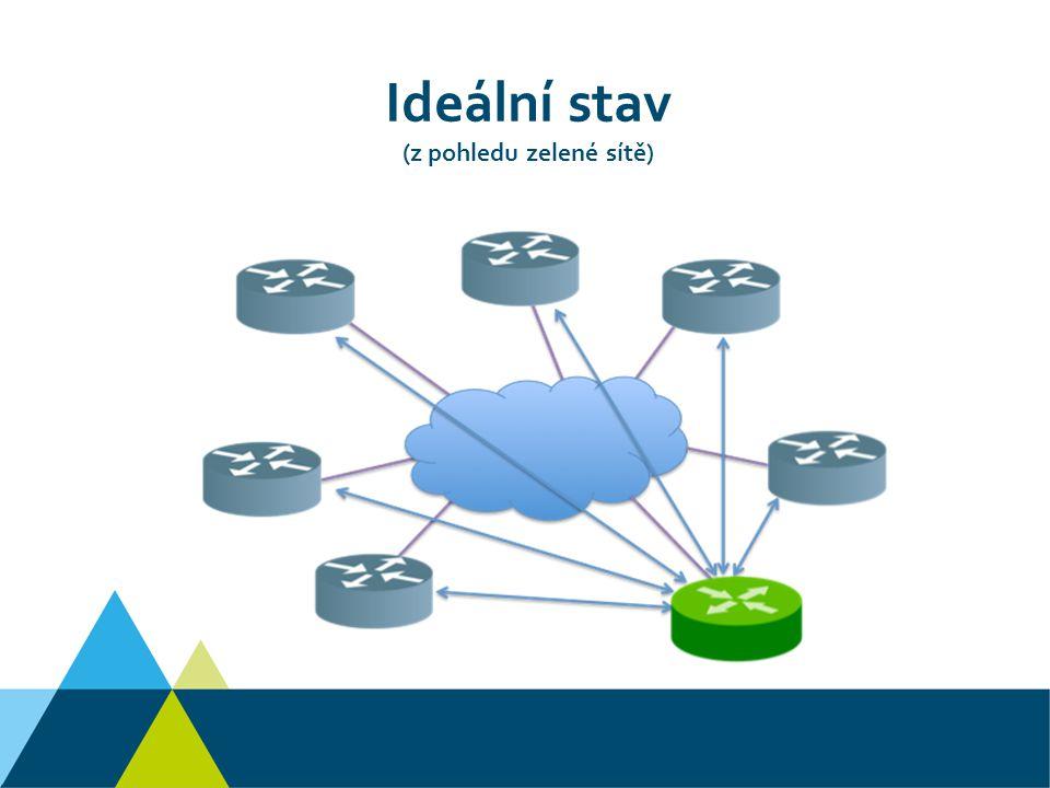 Ideální stav (z pohledu zelené sítě)