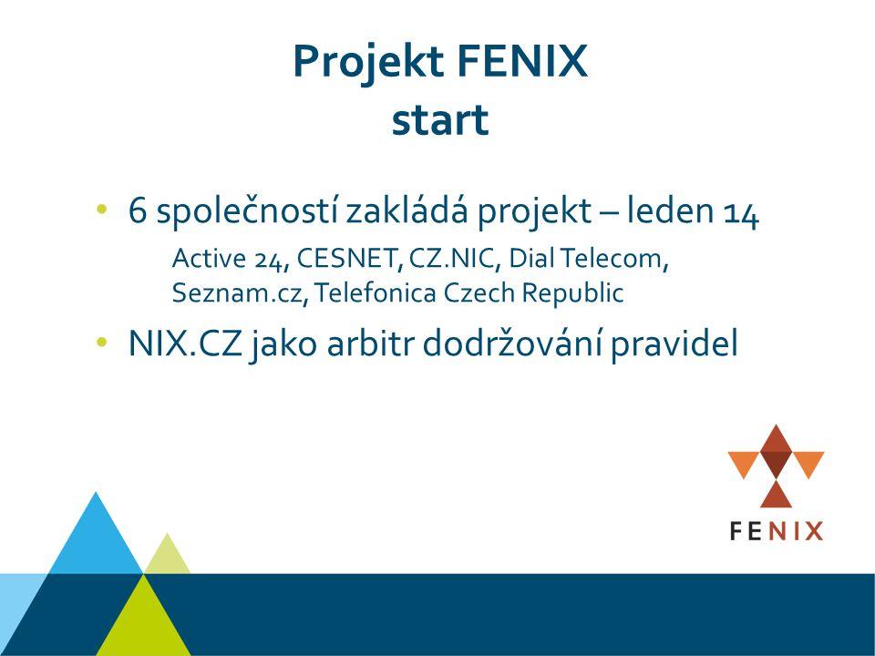 Projekt FENIX start 6 společností zakládá projekt – leden 14 Active 24, CESNET, CZ.NIC, Dial Telecom, Seznam.cz, Telefonica Czech Republic NIX.CZ jako arbitr dodržování pravidel