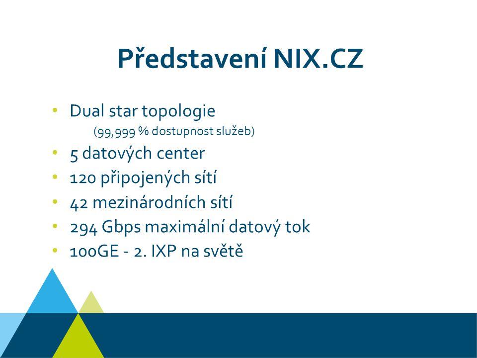 Představení NIX.CZ Dual star topologie (99,999 % dostupnost služeb) 5 datových center 120 připojených sítí 42 mezinárodních sítí 294 Gbps maximální datový tok 100GE - 2.