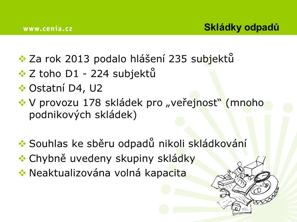 """Skládky odpadů  Za rok 2013 podalo hlášení 235 subjektů  Z toho D1 - 224 subjektů  Ostatní D4, U2  V provozu 178 skládek pro """"veřejnost"""" (mnoho po"""