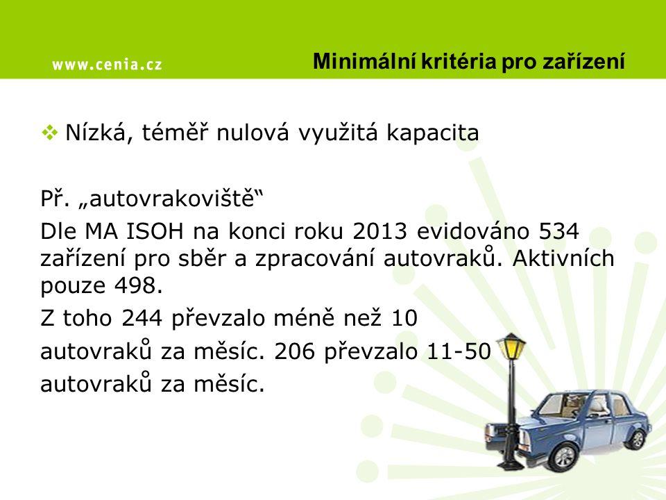 """Minimální kritéria pro zařízení  Nízká, téměř nulová využitá kapacita Př. """"autovrakoviště"""" Dle MA ISOH na konci roku 2013 evidováno 534 zařízení pro"""