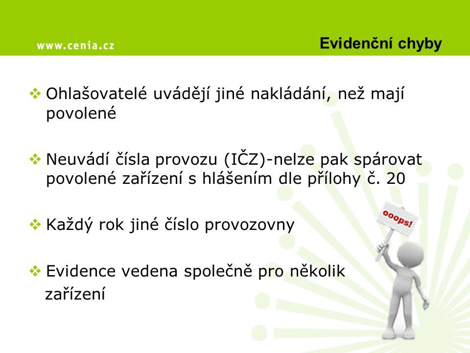 Evidenční chyby  Ohlašovatelé uvádějí jiné nakládání, než mají povolené  Neuvádí čísla provozu (IČZ)-nelze pak spárovat povolené zařízení s hlášením