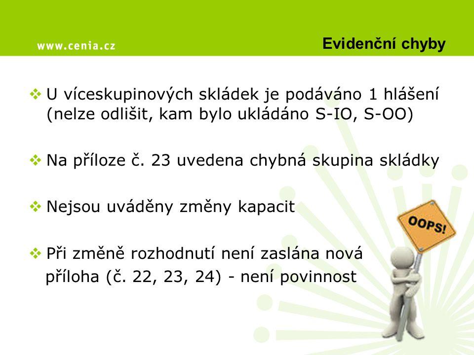 Evidenční chyby  U víceskupinových skládek je podáváno 1 hlášení (nelze odlišit, kam bylo ukládáno S-IO, S-OO)  Na příloze č. 23 uvedena chybná skup