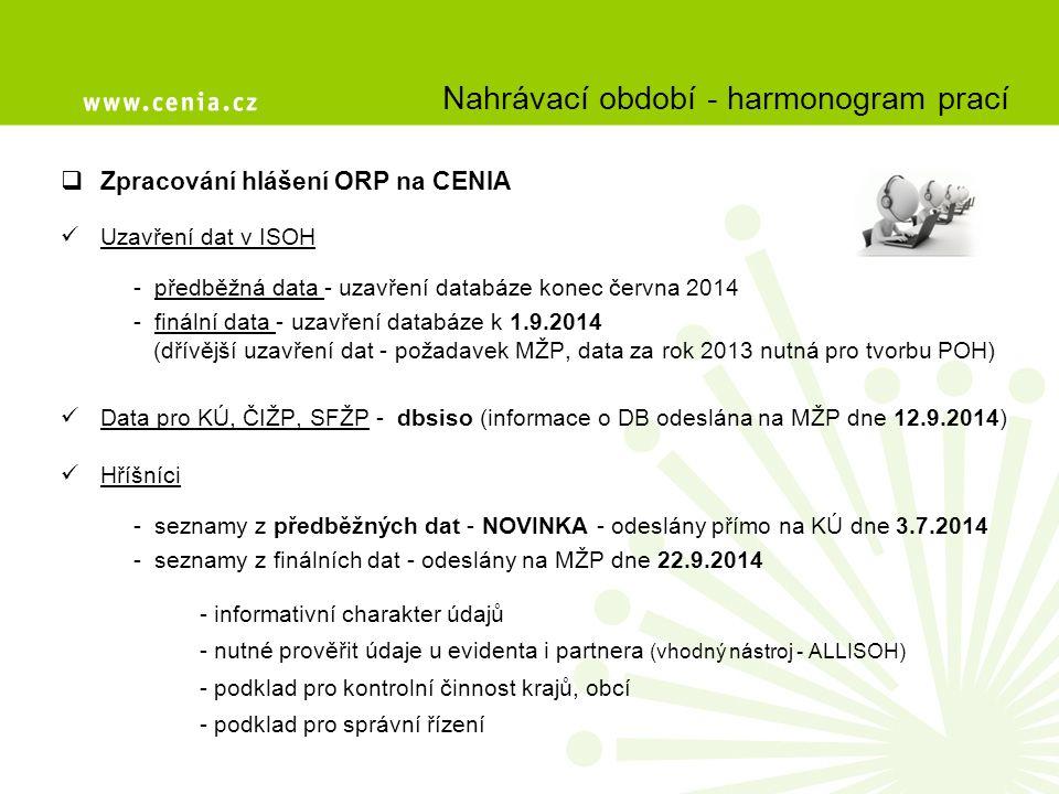 Nahrávací období - harmonogram prací  Zpracování hlášení ORP na CENIA Uzavření dat v ISOH - předběžná data - uzavření databáze konec června 2014 - fi
