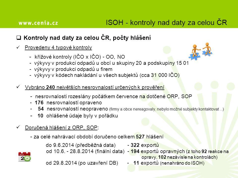 ISOH - kontroly nad daty za celou ČR  Kontroly nad daty za celou ČR, počty hlášení Provedeny 4 typové kontroly - křížové kontroly (IČO x IČO) - OO, N