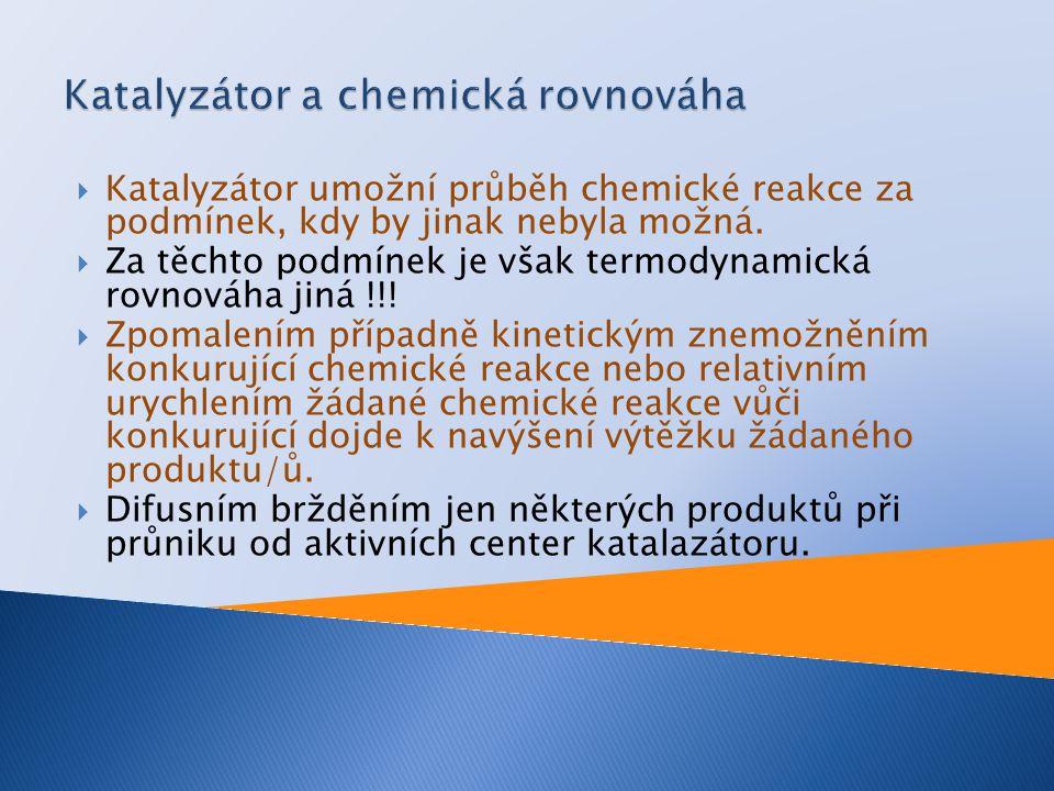  Katalyzátor umožní průběh chemické reakce za podmínek, kdy by jinak nebyla možná.  Za těchto podmínek je však termodynamická rovnováha jiná !!!  Z