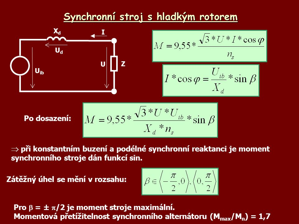 Synchronní stroj s hladkým rotorem U ib UdUd U XdXd Z I Po dosazení:  při konstantním buzení a podélné synchronní reaktanci je moment synchronního st