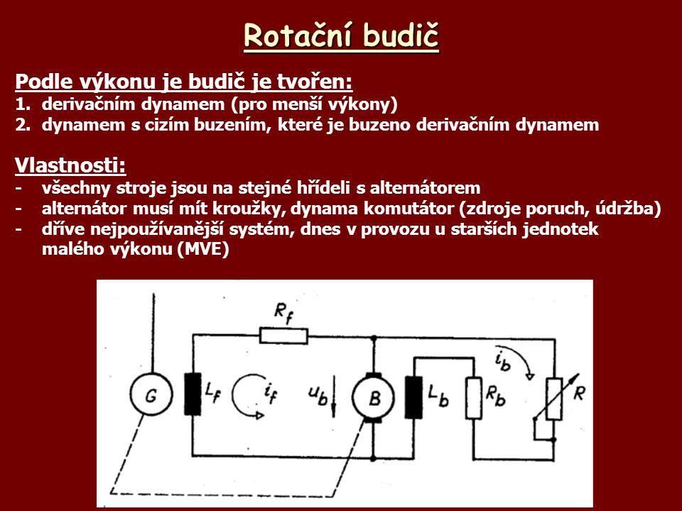 Rotační budič Podle výkonu je budič je tvořen: 1.derivačním dynamem (pro menší výkony) 2.dynamem s cizím buzením, které je buzeno derivačním dynamem V