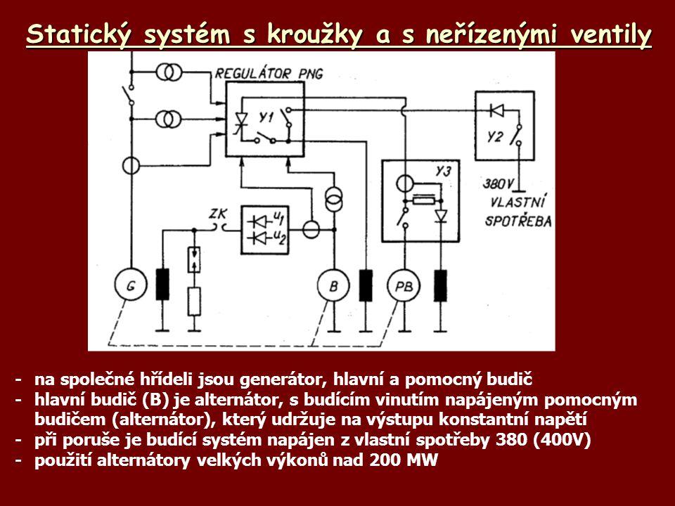 Statický systém s kroužky a s neřízenými ventily -na společné hřídeli jsou generátor, hlavní a pomocný budič -hlavní budič (B) je alternátor, s budící