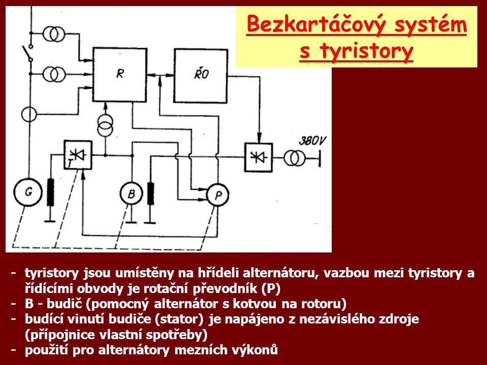 Bezkartáčový systém s tyristory -tyristory jsou umístěny na hřídeli alternátoru, vazbou mezi tyristory a řídícími obvody je rotační převodník (P) -B -
