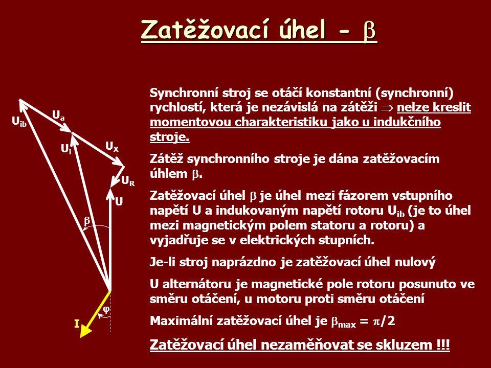 Zatěžovací úhel -  I U URUR UXUX UiUi UaUa U ib   Synchronní stroj se otáčí konstantní (synchronní) rychlostí, která je nezávislá na zátěži  nelze