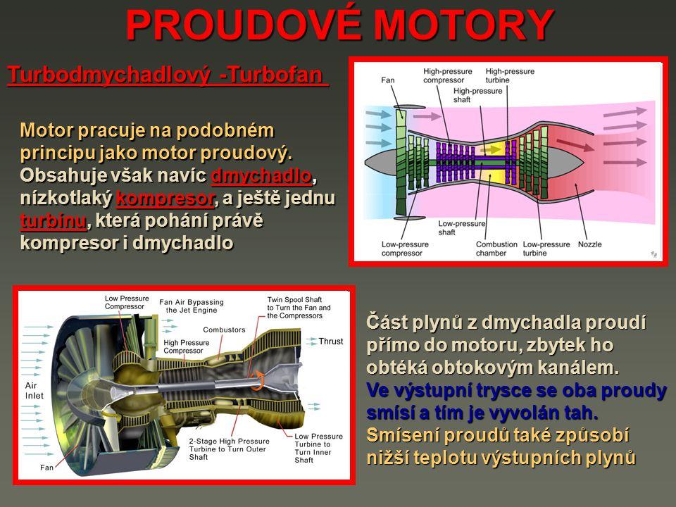 PROUDOVÉ MOTORY Turbodmychadlový -Turbofan Motor pracuje na podobném principu jako motor proudový.