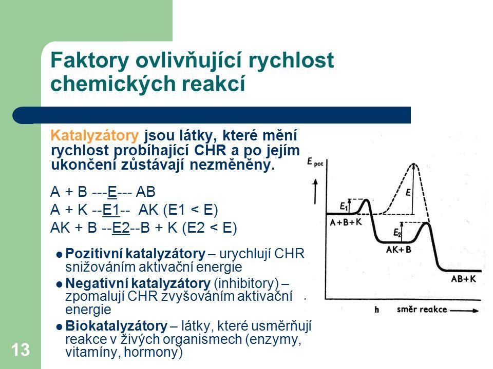 13 Faktory ovlivňující rychlost chemických reakcí Katalyzátory jsou látky, které mění rychlost probíhající CHR a po jejím ukončení zůstávají nezměněny