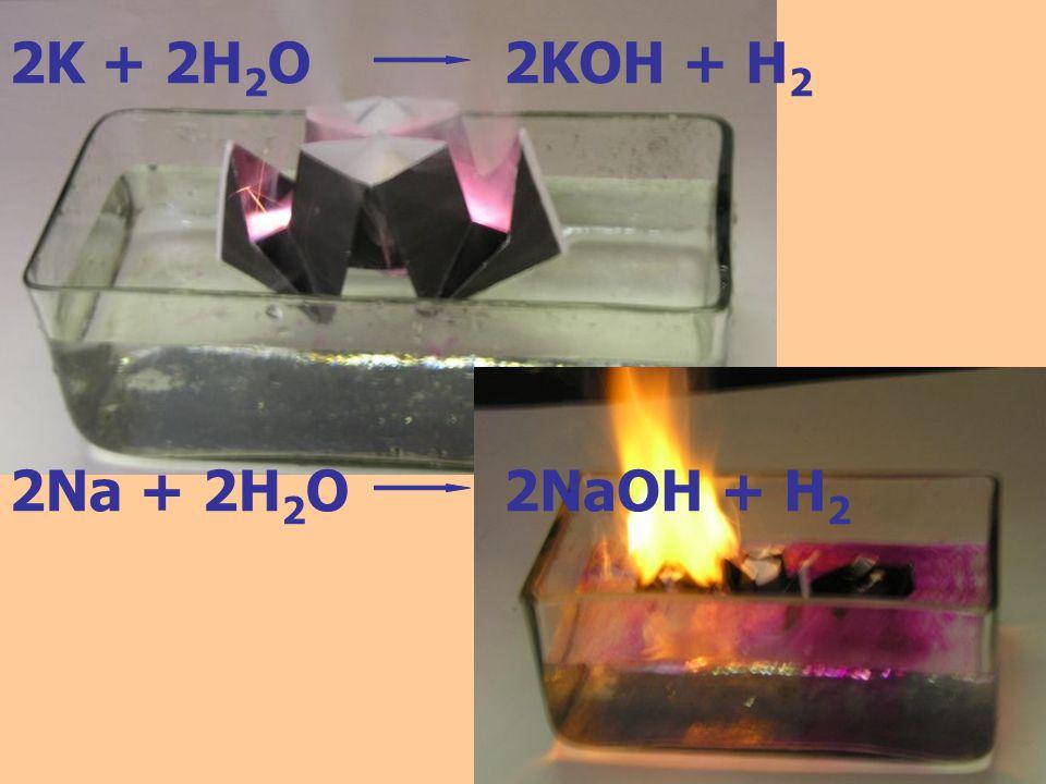 2Rb + 2H 2 O2RbOH + H 2 http://www.youtube.com/watch?v=hap9JWp5IZ8 reakci rubidia a cesia s vodou můžete pozorovat na tomto odkazu: reakci rubidia s vodou můžete pozorovat na tomto odkazu: 2Cs + 2H 2 O2CsOH + H 2 http://www.youtube.com/watch?v=25aHaZlgi5g