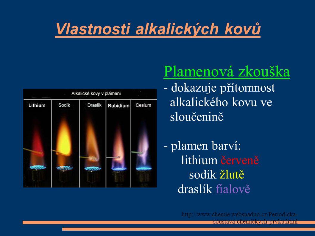 Vlastnosti alkalických kovů Plamenová zkouška - dokazuje přítomnost alkalického kovu ve sloučenině - plamen barví: lithium červeně sodík žlutě draslík fialově http://www.chemie.websnadno.cz/Periodicka- soustava-chemickych-prvku.html