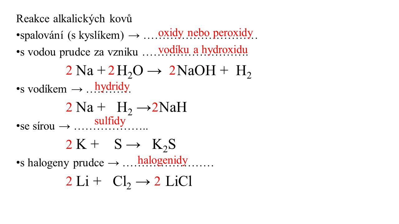 Reakce alkalických kovů spalování (s kyslíkem) → ………………………… s vodou prudce za vzniku ………………………. Na + H 2 O → NaOH + H 2 s vodíkem → ………… Na + H 2 → Na