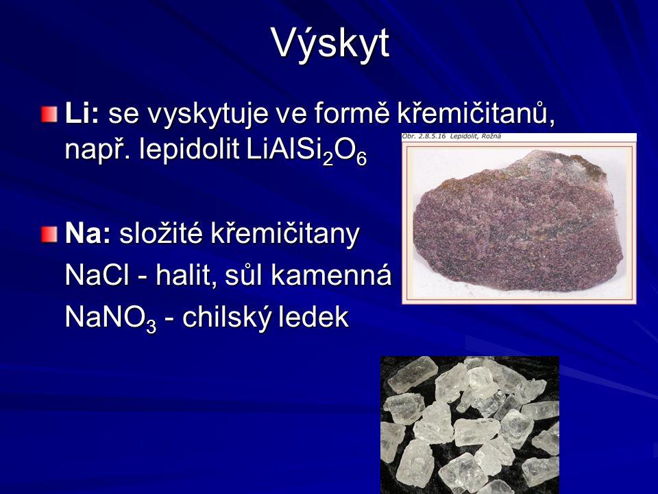 Výskyt K: KCl – sylvín : KCl·MgCl 2 ·6H 2 O – karnalit : KCl·MgCl 2 ·6H 2 O – karnalit Rb a Cs: poměrně vzácné kovy, v malém množství doprovázejí sloučeniny draslíku.