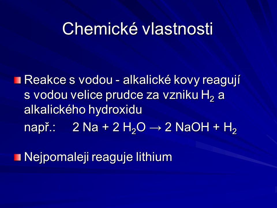 Výroba NaOH Elektrolýzou roztoku NaCl –Diafragmová metoda –Amalgámová metoda