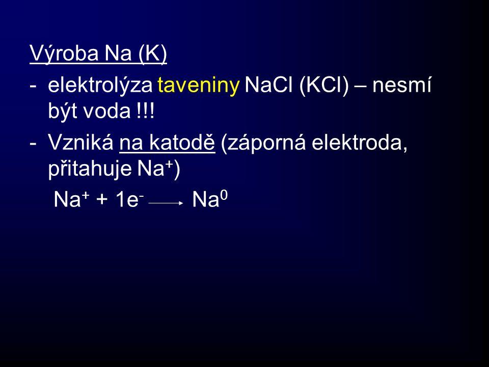 Výroba Na (K) -elektrolýza taveniny NaCl (KCl) – nesmí být voda !!.