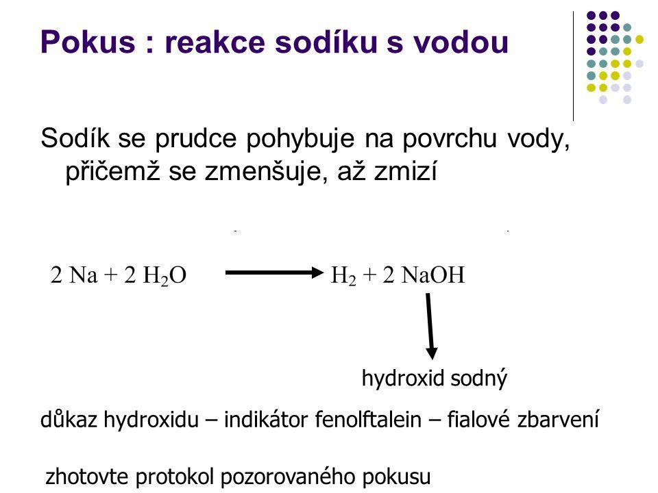 Pokus : reakce sodíku s vodou Sodík se prudce pohybuje na povrchu vody, přičemž se zmenšuje, až zmizí hydroxid sodný důkaz hydroxidu – indikátor fenol