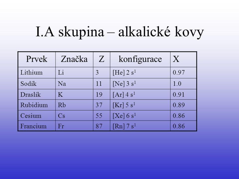 I.A skupina – alkalické kovy PrvekZnačkaZkonfiguraceX LithiumLi3[He] 2 s 1 0.97 SodíkNa11[Ne] 3 s 1 1.0 DraslíkK19[Ar] 4 s 1 0.91 RubidiumRb37[Kr] 5 s