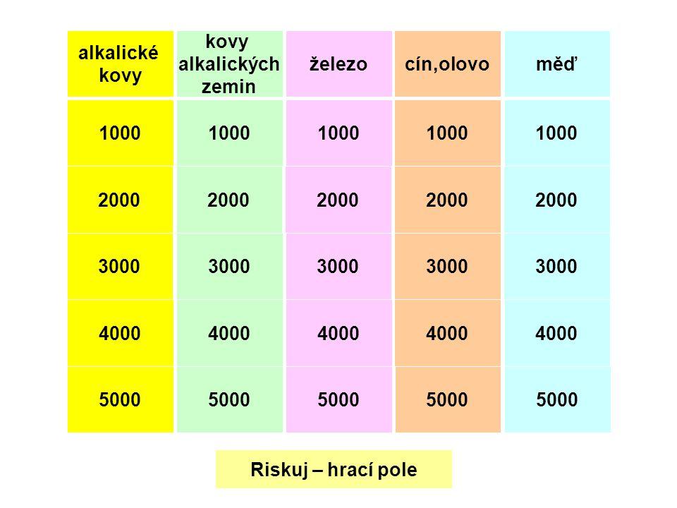 Měď 1000: Co je to bronz? : a) Cu a Zn b) Cu a Pb c) Cu a Sn Riskuj – hrací pole