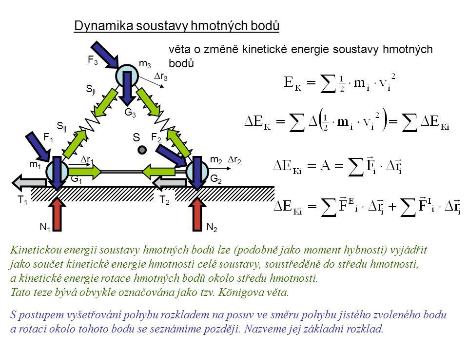 Dynamika I, 4.