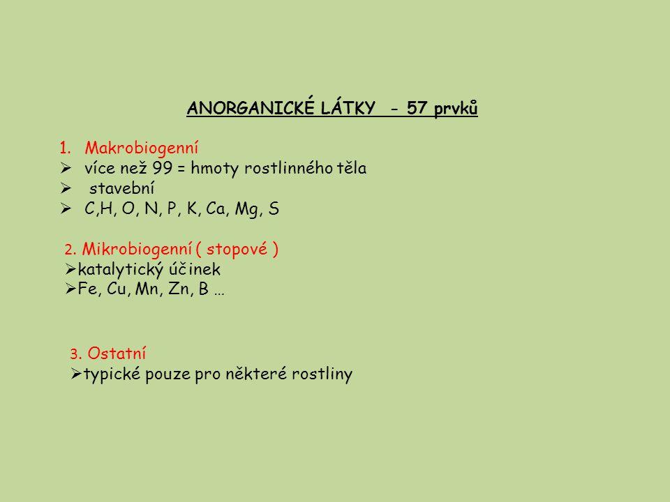 ANORGANICKÉ LÁTKY - 57 prvků 1.Makrobiogenní  více než 99 = hmoty rostlinného těla  stavební  C,H, O, N, P, K, Ca, Mg, S 2. Mikrobiogenní ( stopové