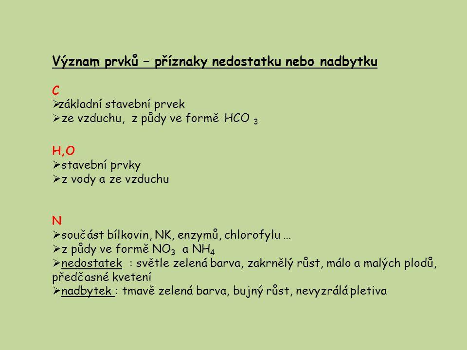 Význam prvků – příznaky nedostatku nebo nadbytku C  základní stavební prvek  ze vzduchu, z půdy ve formě HCO 3 H,O  stavební prvky  z vody a ze vzduchu N  součást bílkovin, NK, enzymů, chlorofylu …  z půdy ve formě NO 3 a NH 4  nedostatek : světle zelená barva, zakrnělý růst, málo a malých plodů, předčasné kvetení  nadbytek : tmavě zelená barva, bujný růst, nevyzrálá pletiva