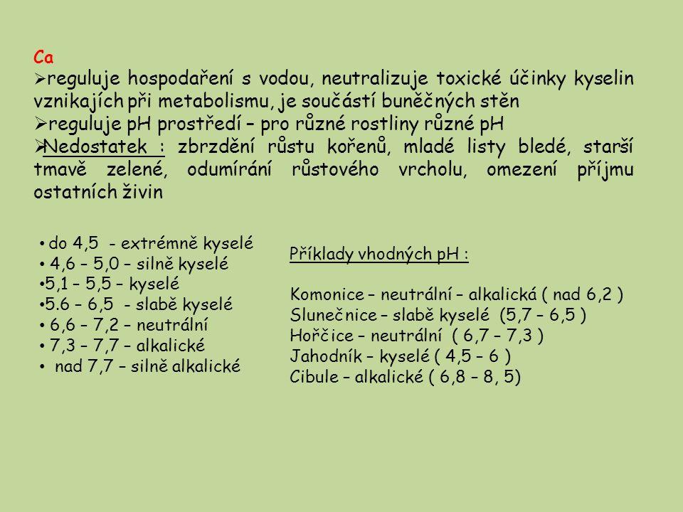 Ca  reguluje hospodaření s vodou, neutralizuje toxické účinky kyselin vznikajích při metabolismu, je součástí buněčných stěn  reguluje pH prostředí – pro různé rostliny různé pH  Nedostatek : zbrzdění růstu kořenů, mladé listy bledé, starší tmavě zelené, odumírání růstového vrcholu, omezení příjmu ostatních živin do 4,5 - extrémně kyselé 4,6 – 5,0 – silně kyselé 5,1 – 5,5 – kyselé 5.6 – 6,5 - slabě kyselé 6,6 – 7,2 – neutrální 7,3 – 7,7 – alkalické nad 7,7 – silně alkalické Příklady vhodných pH : Komonice – neutrální – alkalická ( nad 6,2 ) Slunečnice – slabě kyselé (5,7 – 6,5 ) Hořčice – neutrální ( 6,7 – 7,3 ) Jahodník – kyselé ( 4,5 – 6 ) Cibule – alkalické ( 6,8 – 8, 5)