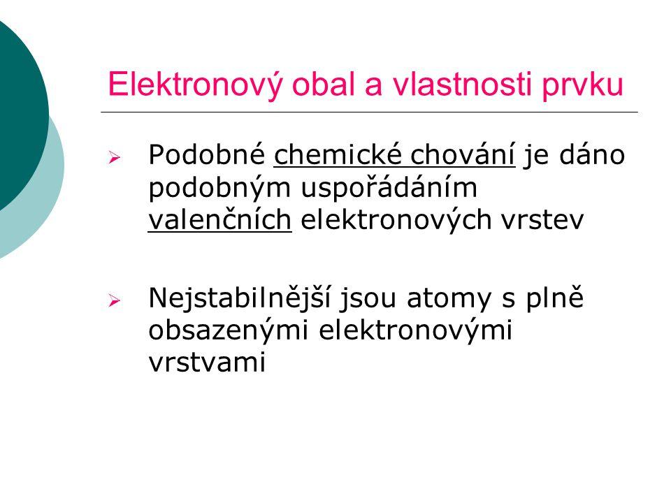 Elektronový obal a vlastnosti prvku  Podobné chemické chování je dáno podobným uspořádáním valenčních elektronových vrstev  Nejstabilnější jsou atomy s plně obsazenými elektronovými vrstvami